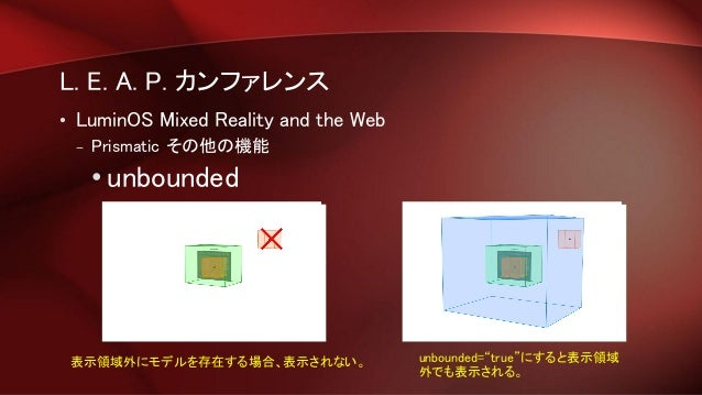 L. E. A. P. カンファレンス • LuminOS Mixed Reality and the Web – Prismatic その他の機能 • unbounded 表示領域外にモデルを存在する場合、表示されない。 unbounded=...