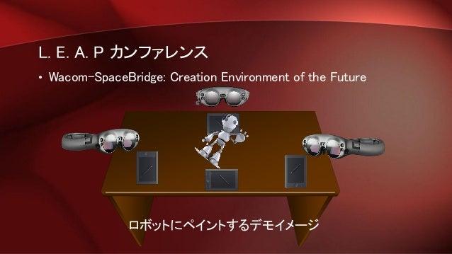 L. E. A. P カンファレンス • Wacom-SpaceBridge: Creation Environment of the Future ロボットにペイントするデモイメージ