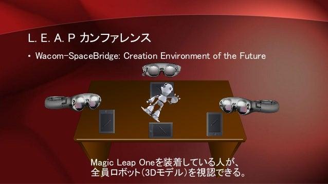 L. E. A. P カンファレンス • Wacom-SpaceBridge: Creation Environment of the Future Magic Leap Oneを装着している人が、 全員ロボット(3Dモデル)を視認できる。