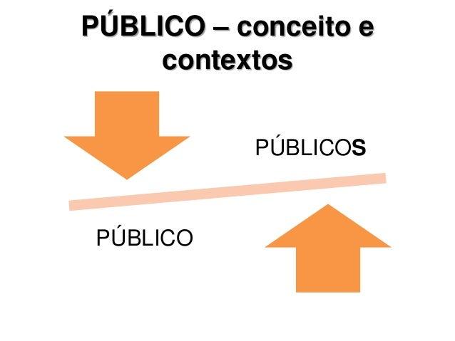 Estudo(s) de Público: conceitos e aplicações Slide 2