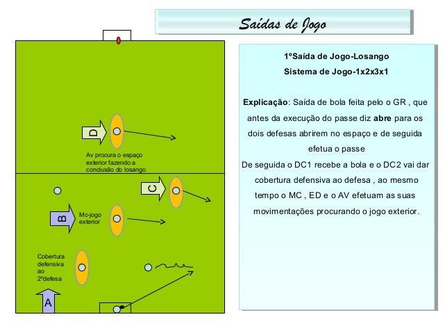 Saídas de JogoSaídas de Jogo 1ºSaída de Jogo-Losango Sistema de Jogo-1x2x3x1 Explicação: Saída de bola feita pelo o GR , q...