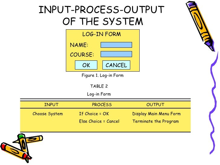 input process output model in thesis Conceptual framework thesis input process output neco inc input output model essays on philosophy of religion a small engineering firm uses the input-output.