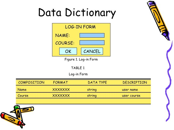 Sad format for Data dictionary