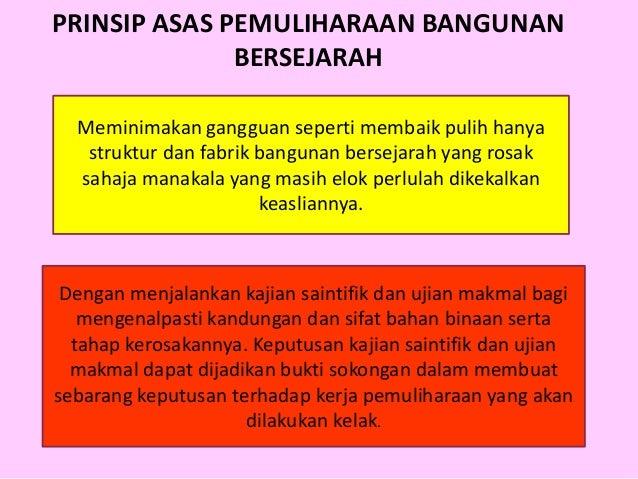 Keperluan Pemuliharaan Budaya Warisan Di Malaysia
