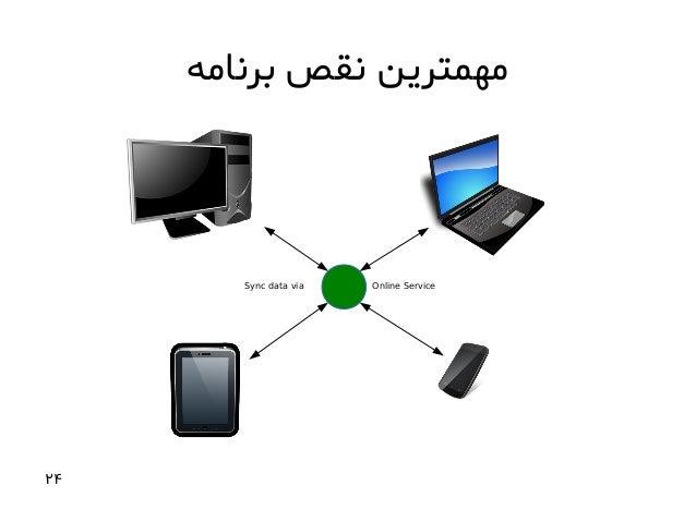 برنامه نقص مهمترین Online ServiceSync data via ۲۴