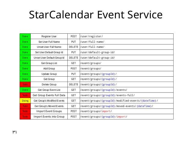 StarCalendar Event Service Done Register User POST /user/register/ Done Set User Full Name PUT /user/full-name/ Done Unset...