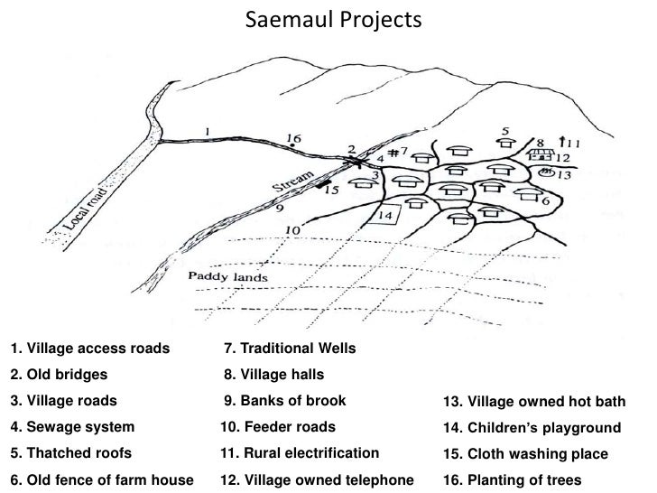 Saemaul Projects<br /> 1. Village access roads                      <br /> 2. Old bridges <br /> 3. Village roads<br /> 4....