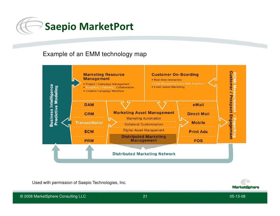 Saepio Webinar Marketing Asset Mgmt M Becker