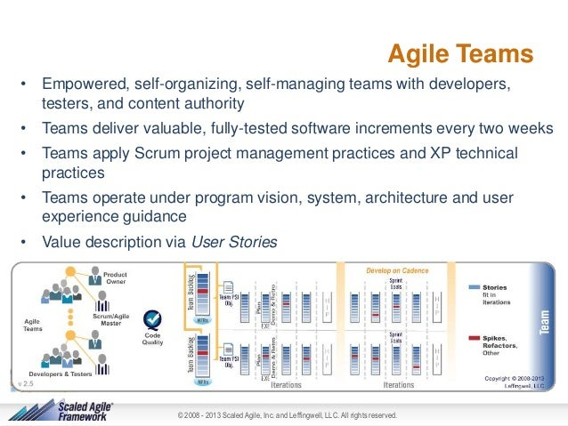 Agile Teams • Empowered, self-organizing, self-managing teams with developers, testers, and content authority • Teams deli...