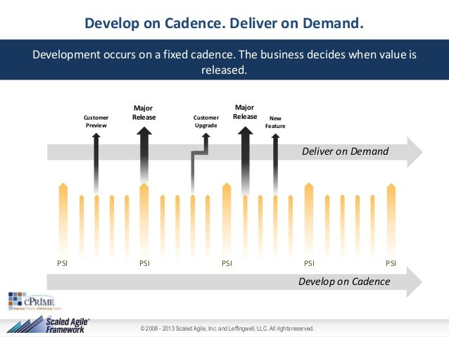 Develop on Cadence. Deliver on Demand. Development occurs on a fixed cadence. The business decides when value is released....