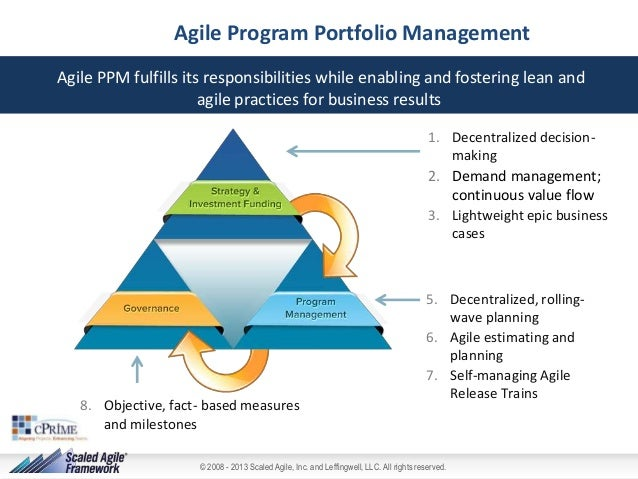 Agile Program Portfolio Management Agile PPM fulfills its responsibilities while enabling and fostering lean and agile pra...
