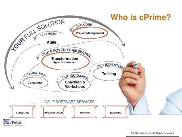 Who is cPrime?  AGILE SOFTWARE SERVICES  © 2014, cPrime Inc. All Rights Reserved