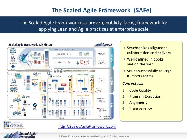 ® The Scaled Agile Framework (SAFe)  The Scaled Agile Framework is a proven, publicly-facing framework for applying Lean a...
