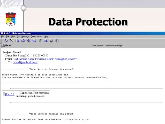 © Data Protection