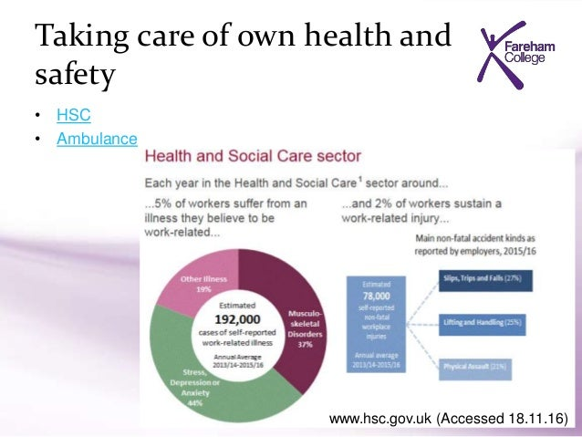 Explain how health and safety policies and procedures protect people using social care services