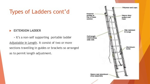 What Are The Parts Of An Extension Ladder Called Best