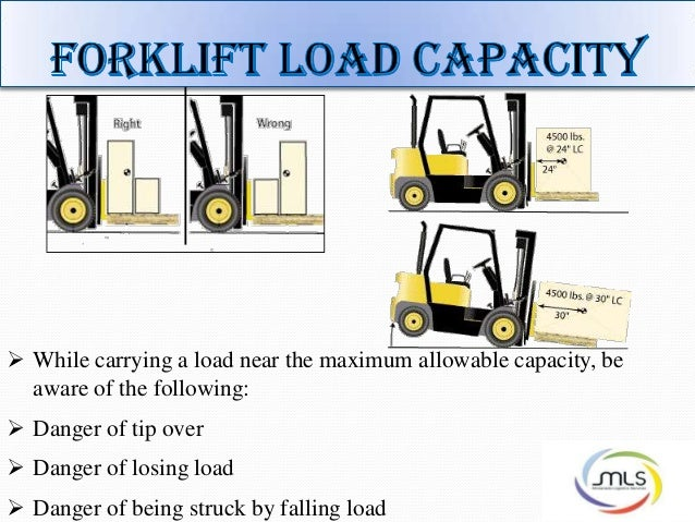 Safe operating of forklift