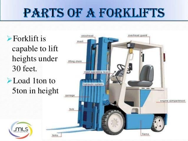 Safe operating of forklift