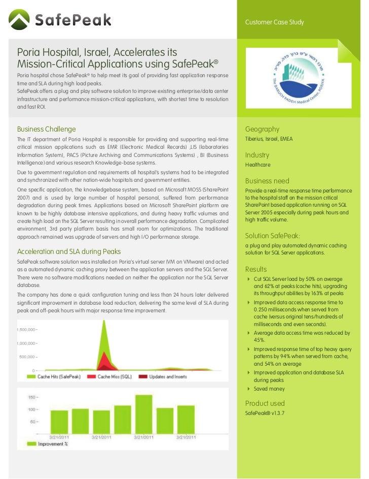 Customer Case StudyPoria Hospital, Israel, Accelerates itsMission-Critical Applications using SafePeak®Poria hospital chos...