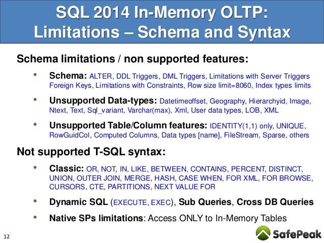 In memory data technologies review sql server 2014 oltp - Alter table change data type sql server ...