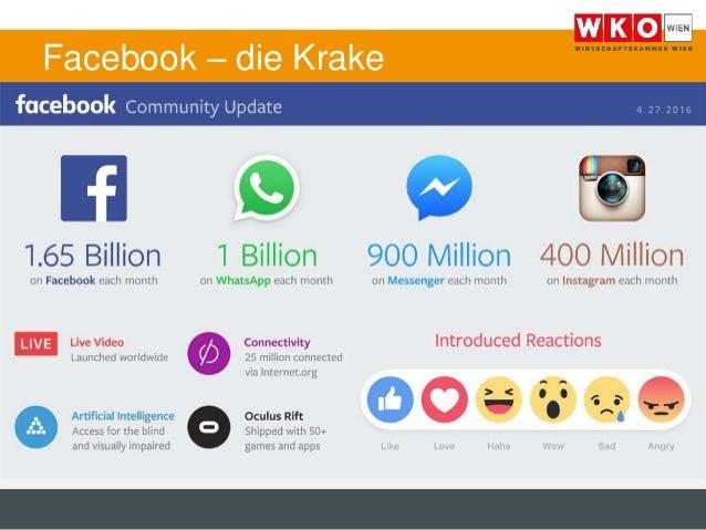 sexting online niederösterreich