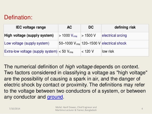 Shipboard High Voltage- Safeties & Applications
