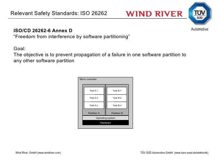 Safetronic\\\'08: Hypervisor (common speech Wind River - TüV SüD)