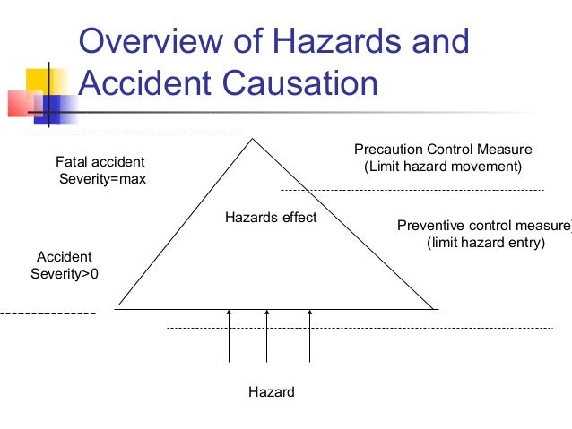 hazard and hazard management construction essay Environmental hazards essay  hazards and conclude with suggested possible solutions to the discussed disasters or hazards a 'hazard  disaster management.