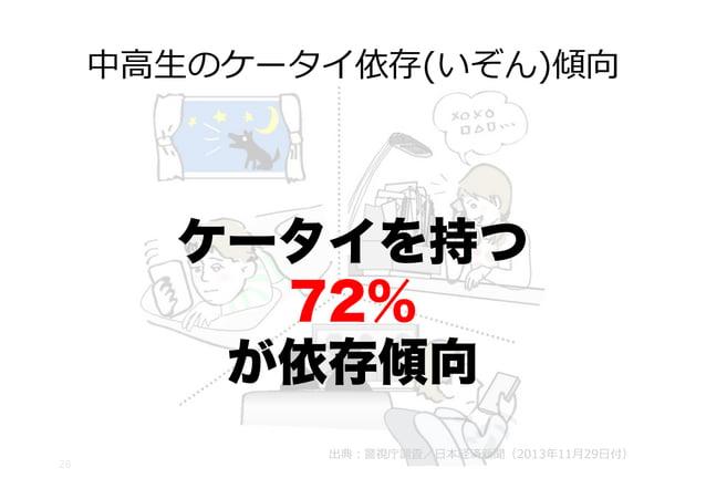 中⾼高⽣生のケータイ依存(いぞん)傾向  ケータイを持つ    72% が依存傾向 26  出典:警視庁調査/⽇日本経済新聞(2013年年11⽉月29⽇日付)