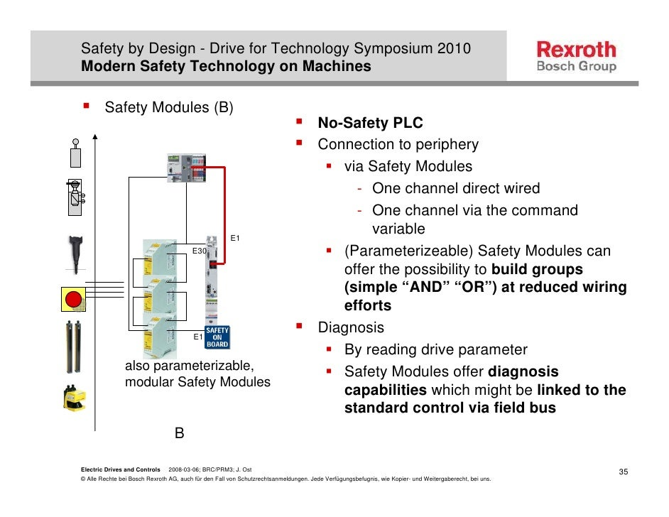 Safety by design soft safety safe plc and integrated drive technolo safety cheapraybanclubmaster Gallery