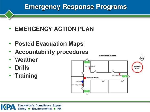 Do a Safety Checkup for your Facility OSHAEPADOT Minimum Program an – Site Safety Plan Osha