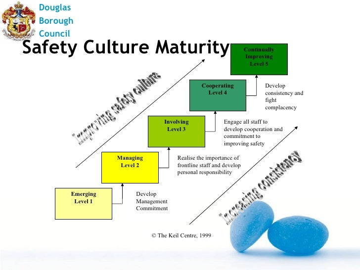 Safety Culture As A Corporate Aim