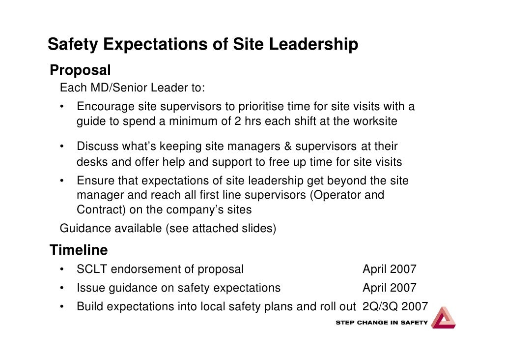 leadership expectations Realistic expectations of training  not self-improvementthe wrong approach or unrealistic expectations of training from either the employee or the manager.