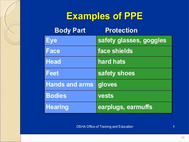 16 OSHA Office of Training and Education 9 Examples of PPEExamples of PPE earplugs, earmuffsHearing vestsBodies glovesHand...