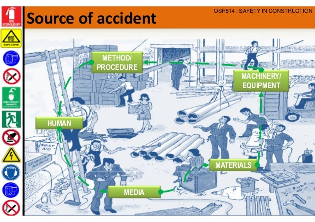thesis on occupational safety and health management 9 safety and health management in logistics: literature review and future research huinee auyong1, suhaiza zailani1, lilis surienty1 1school of management, universiti.