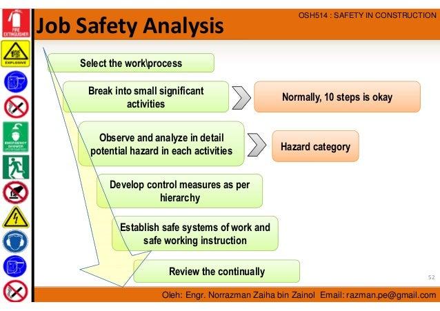 Jsa Form Template Vosvetenet – Job Safety Analysis Template Free