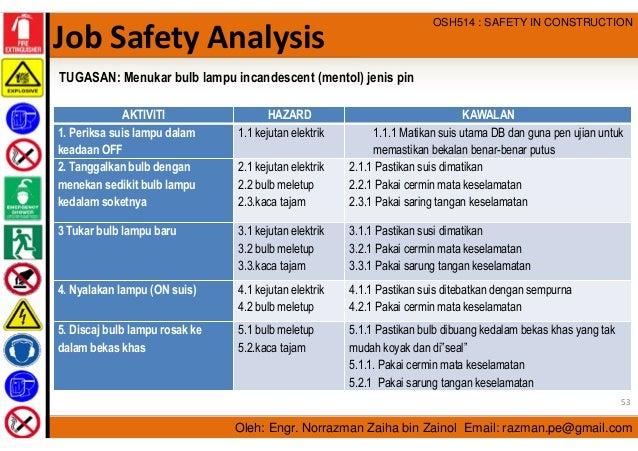 Job Safety Analysis Form Template. Job Hazard Analysis Worksheet ...