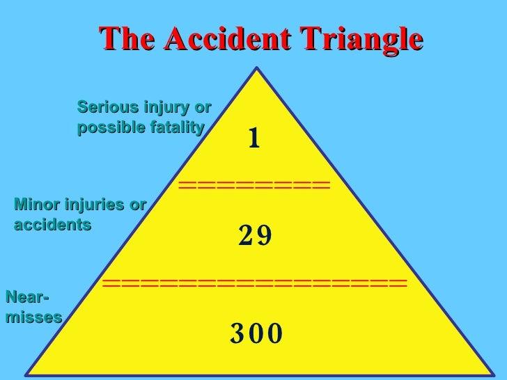 fundraising pyramid template