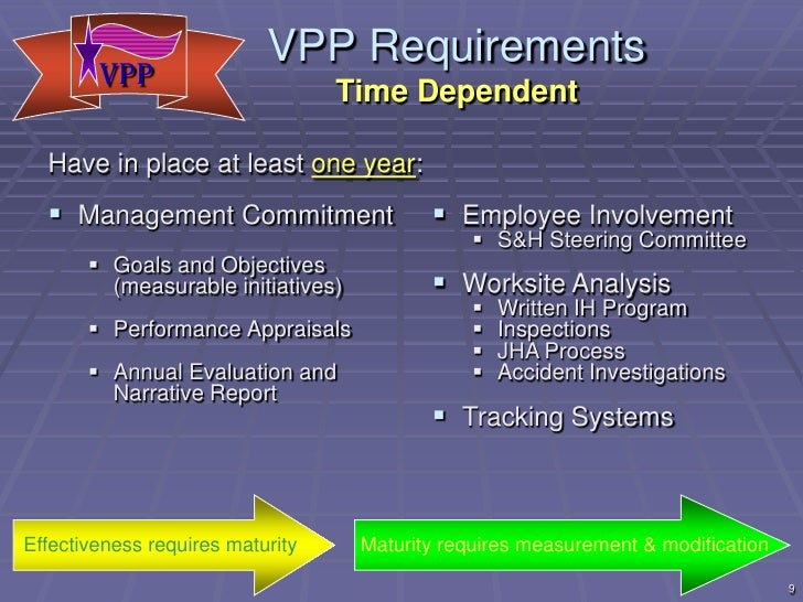 Commitment Vs Involvement: Safety Management Systems Process Vs Tradition