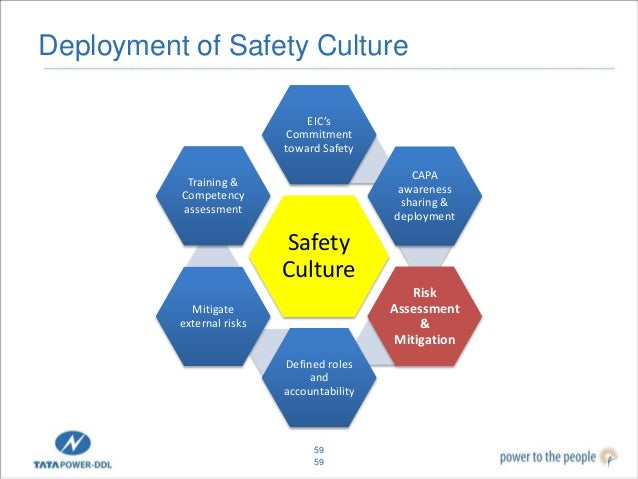 assess the safety culture awareness among As a management and leadership tool to spearhead a safety culture transformation assessment the ccc safety culture assessment culture change consultants, inc.