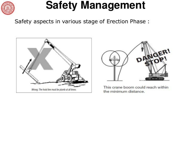 Safety & Quality Aspects in '3-S' System of Construction