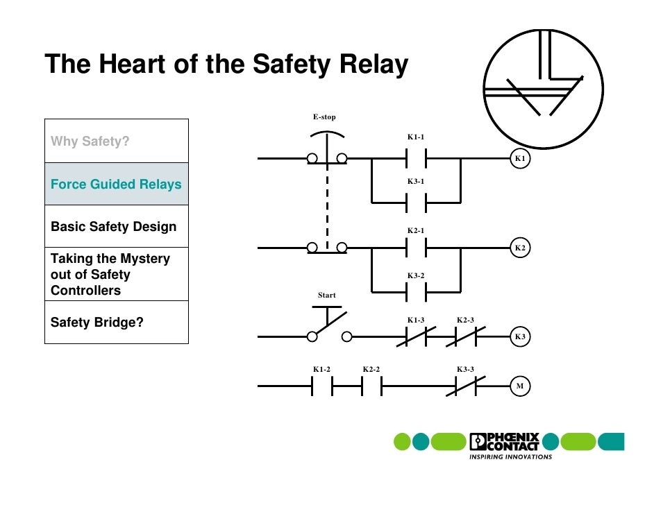 Strange Safety Relays And Controllers Wiring 101 Cranwise Assnl