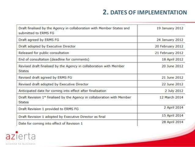 Safety reports rmp risk management plan pharmacovigilance