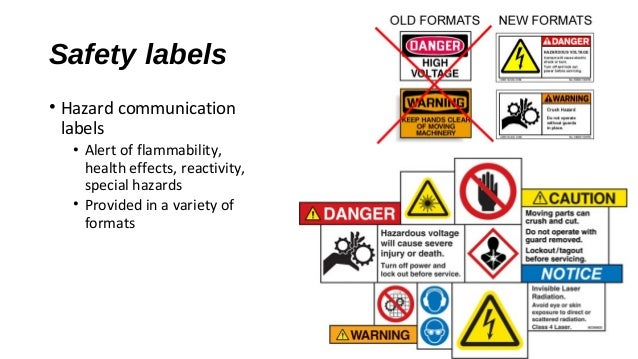 Safety signs & symbols