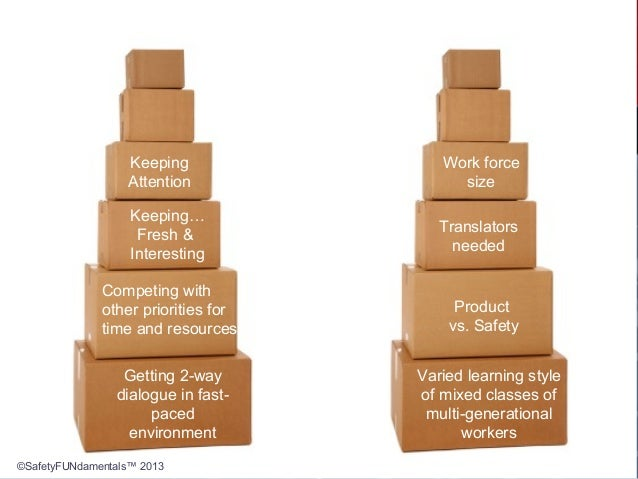 Keeping… Fresh & Interesting Keeping Attention Competing with other priorities for time and resources Work force size Tran...