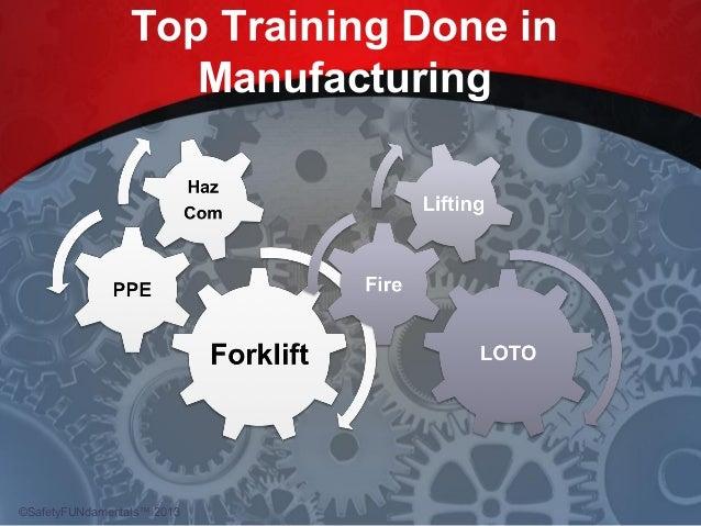 Top Training Done in Manufacturing ©SafetyFUNdamentals™ 2013