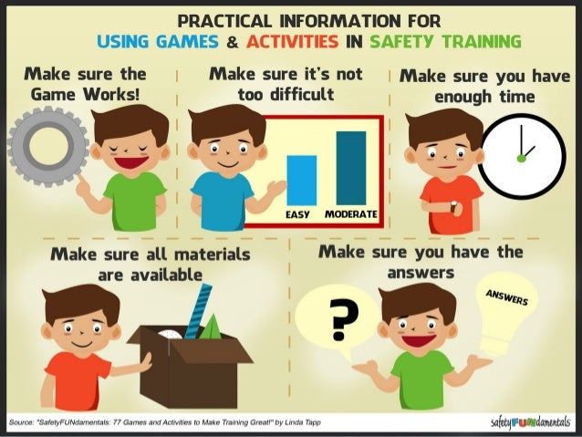 Practical Information for all Games & Activities • Make Sure it Works • Make Sure It's Not Too Hard • Make Sure You Have E...