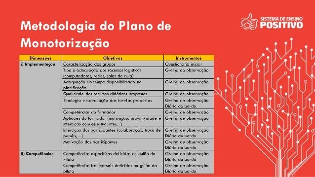 Metodologia do Plano de Monotorização
