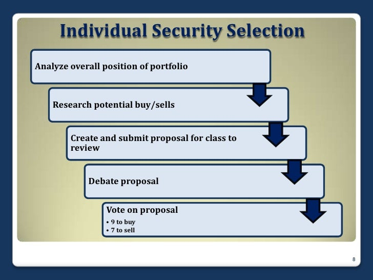 security information affecting investment decision a Information system analysis and design, information sdlc, hardware and software acquisition, system testing investment process : a typical investment decision undergoes a five step procedure which, in turn such changes generally affect securities inversely that is, other things being equal.