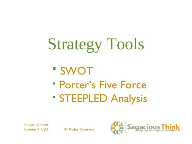 Strategy Tools  SWOT  Porter's Five Force  STEEPLED Analysis LouAnn Conner, Founder + CEO, All Rights Reserved